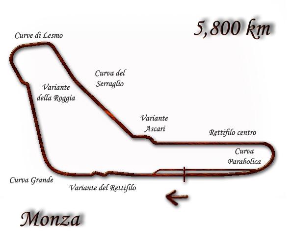 MonzaJaren80.jpg